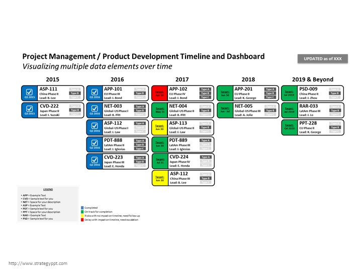 project management timeline dashboard  u2013 strategy